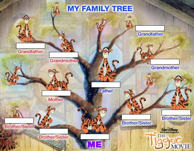 Improving your English!: B1 - MY FAMILY TREE